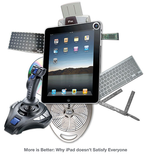 Swiss Army iPad