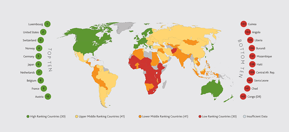 Subindex Health Map